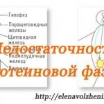 Нетипичные менструальные циклы