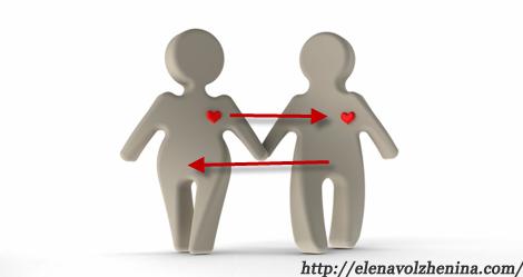 Модели поведения в семье