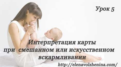 Воccтановление плодности после родов